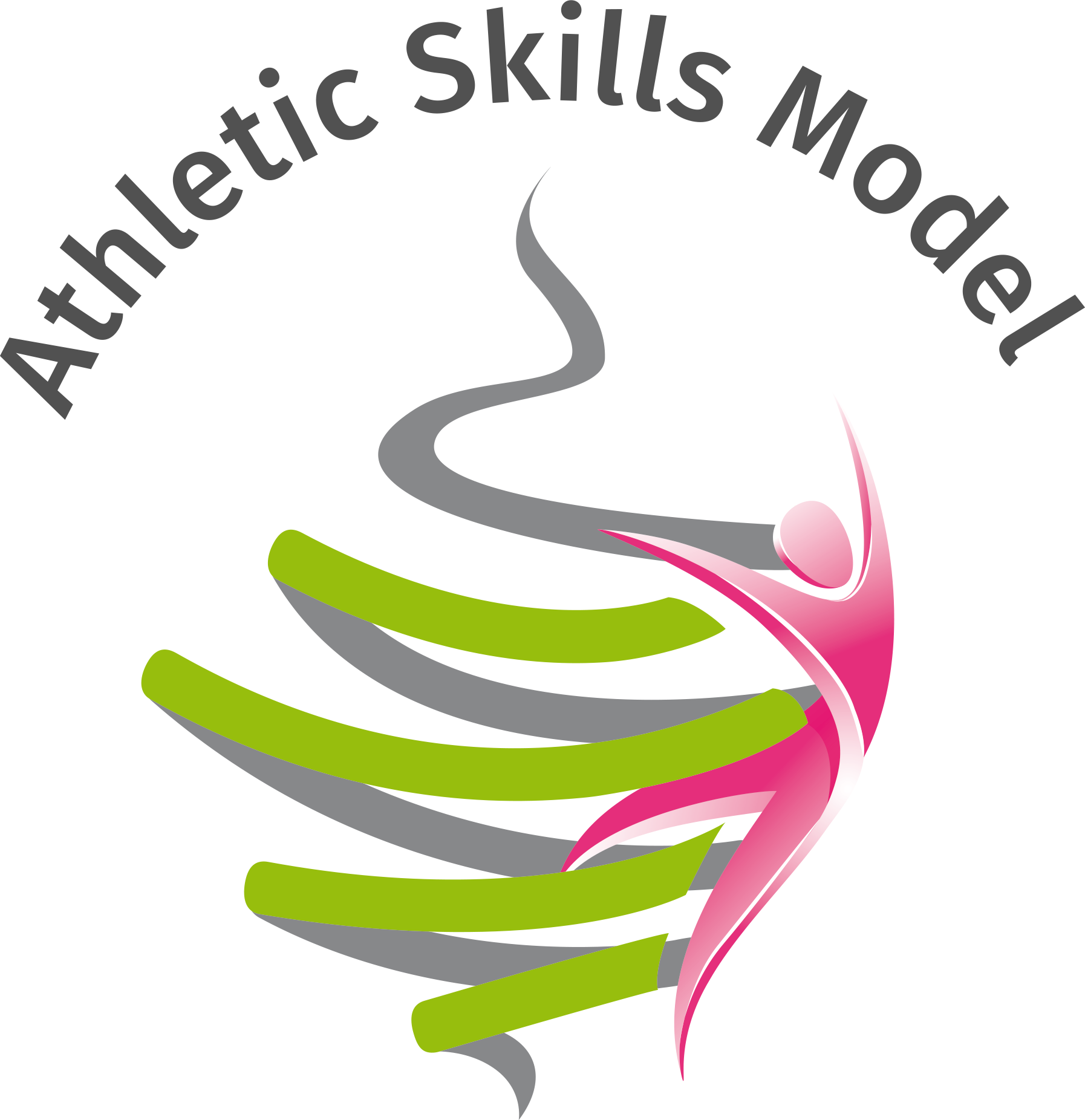「The athletic skills model」の画像検索結果